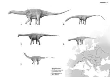 Island sauropods by Hyrotrioskjan