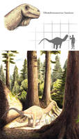 Ohmdenosaurus by Hyrotrioskjan