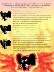 Incredi-rage the elephant. by satan666v