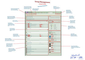 Group Management: A Guide Pt4 by JRCnrd