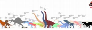Cretaceous Park Size Chart by darbarrrr
