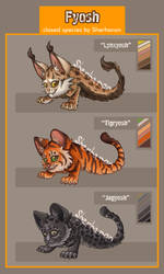 [3/3|AUCTION|OPEN] Fyosh Adopts (Paypal) by Sherharon