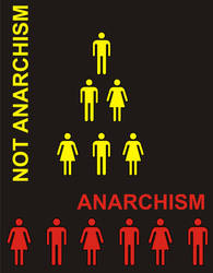 What is anarchism? by shanethayer