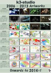 Art Progress 2006 - 2013 by k3-studio