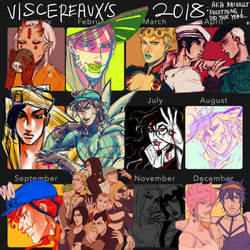 2018 Summary! by viscereaux