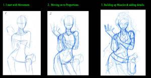 How I Draw Part.1. by Pharoahess