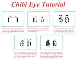Chibi Eyes Tutorial by hobogonemad