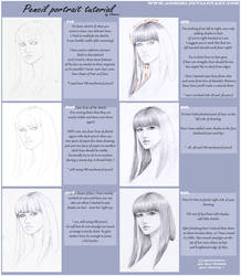 Pencil portrait tutorial by AonikaArt