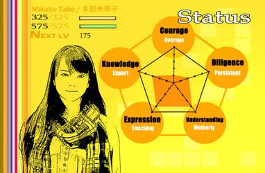 Mikako Tabe Persona Stats by Riversidesandbrother