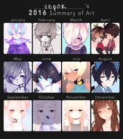 2016 summary of art by bbao