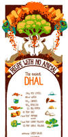 Recipe with no Animal - Dhal by Gnulia