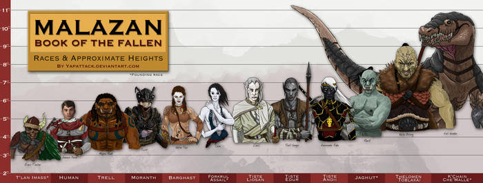 Malazan Races and Approximate Heights by YapAttack
