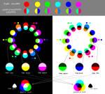 Colors Study by Neko-Vi