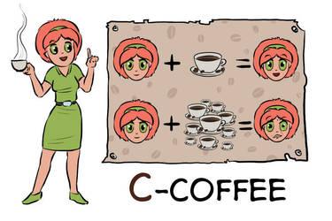 Alphabet C-Coffee by TarXor