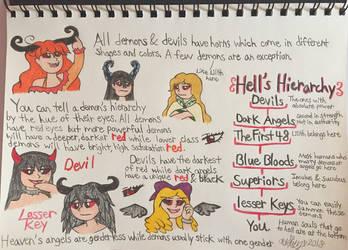 Polished Notes of My Hell Mythos by SarahsPortfolio