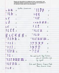 Gothic Lowercase Calligraphy Tutorial by bizmiard