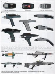 Phasers Types by Geoffryn