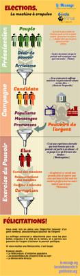 Infographie De Raphael Jolivet by Hydronium-GV
