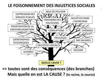 Chouard - L arbre des injustices sociales by Hydronium-GV