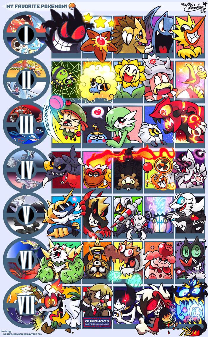 Master-Rainbow's Favorite Pokemon Meme by MAST3R-RAINB0W