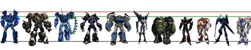 Transformers Prime Height Chart by Hexalys