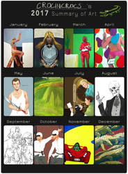 2017 Summary of Art by CrocInCrocs