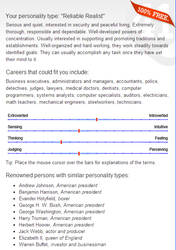my personality test by deathhio