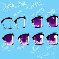 Anime Eye Tutorial by KaciKay