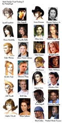 My Ideal FF8 Cast :P by MoodyAngst