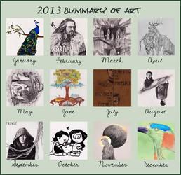 Summary Of Art 2013 by LadyRoxanne7