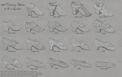 Shoe Timeline by ColeV