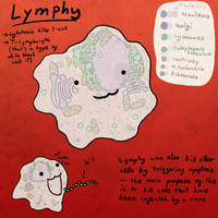 Lymphy ref by Pyritie