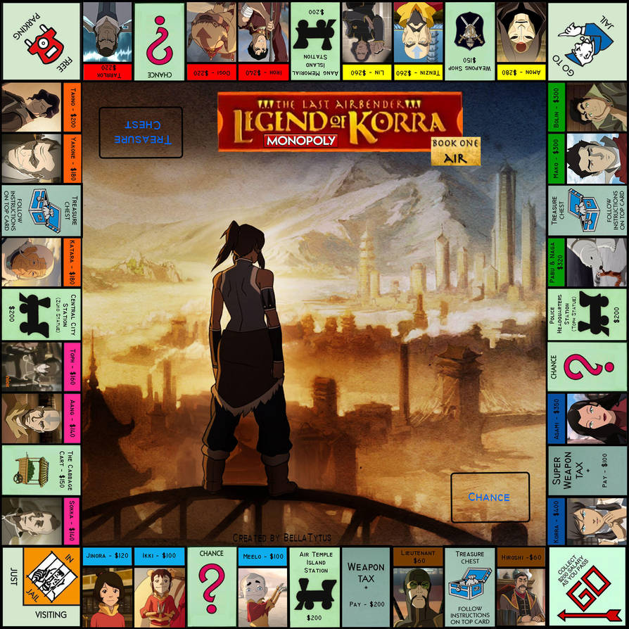 Legend Of Korra Book One Monopoly Board By Bellatytus On Deviantart