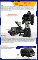 Diaclone black protect Ironhide by hellbat