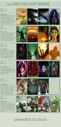 My artworks from 2007-2012 by zevenstorms