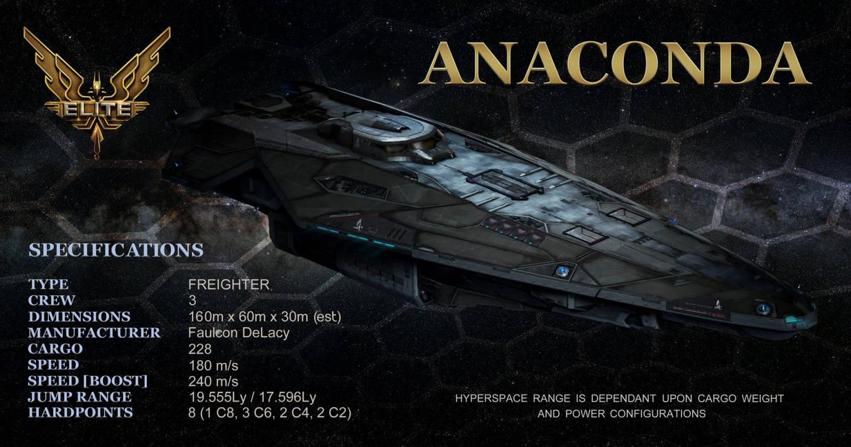 Anaconda Elite Games Wwwtollebildcom