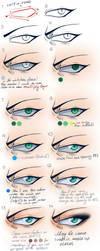 Eye Tutorial by Hotarubi-Kyoshi