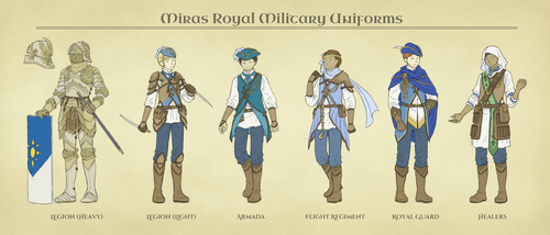 AA: Miras Royal Military Uniforms by number11train