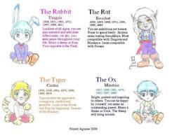 Chinese Zodiac Chibis: 1 by Rein-chan