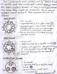Gallifreyan Guide P.2: Consonants by cbettenbender