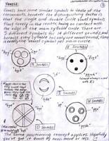Gallifreyan Guide P.3: Vowels by cbettenbender