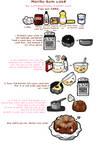 Rum Cake Recipe by Turkey-Wang