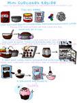 Mini Cupcakes Recipe by Turkey-Wang