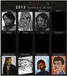 2015 Summary of Art by Aryksa