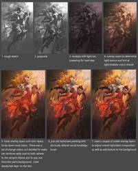 Ascension steps by Nightblue-art