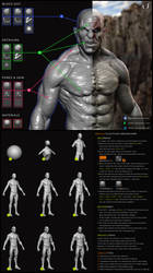 Prakta the Bloodborn - Sculpt - Breakdown/Tutorial by Leifart