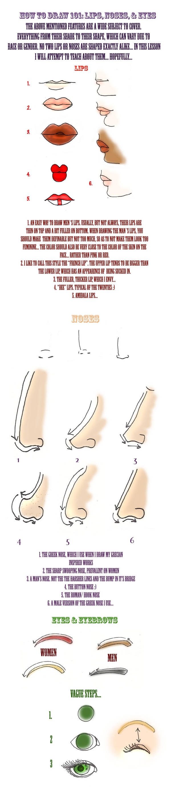 How To Draw 101: Facial Featur by WisdomsPearl