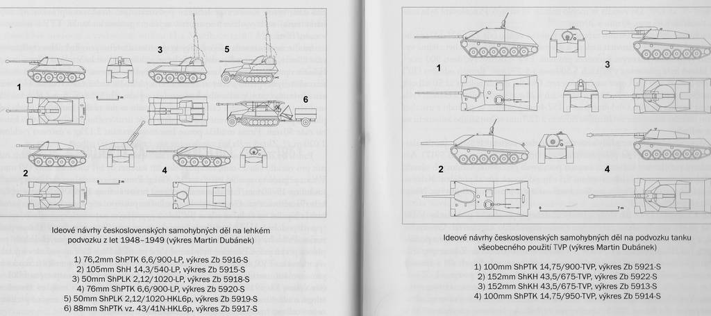 Various Czechoslovak Tank And Aa Vehicles Designs By Futurewgworker