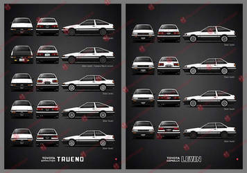 AE86 - Sprinter Trueno and Corolla Levin by MauricioMassami