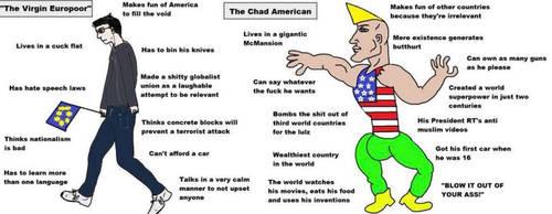 Virgin European VS Chad American by kpp228